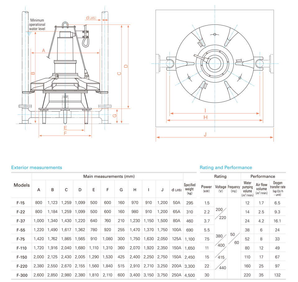 Exterior engineering drawing